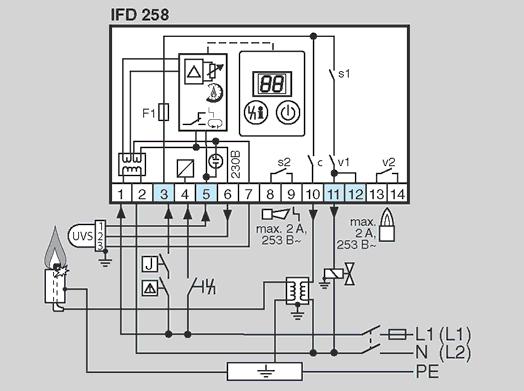УФ датчик контроля пламени UVS 10.